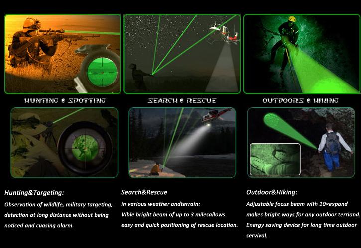 long distance laser designator